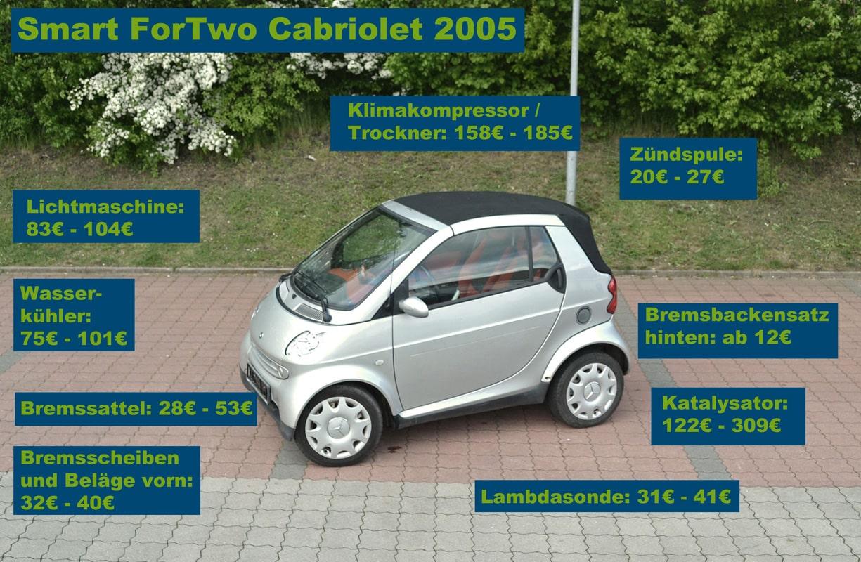 Smart-ForTwo-Draufsicht Teilepreise