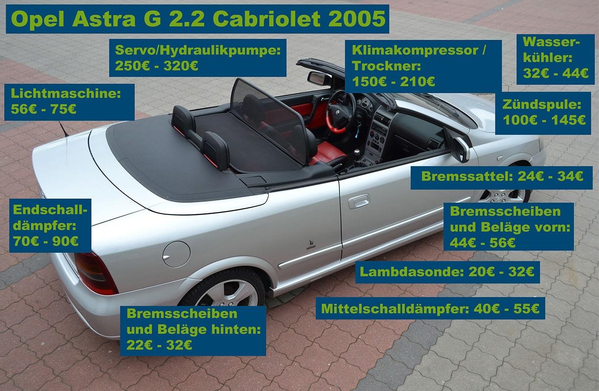 Opel Astra Cabriolet Teilepreise